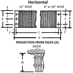 Horizontal View