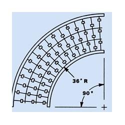 skate wheel curve diagram
